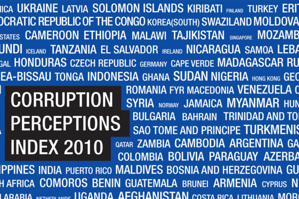 2010 Corruption Perceptions Index