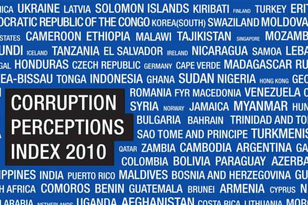 2010 Corruption Perceptions Index