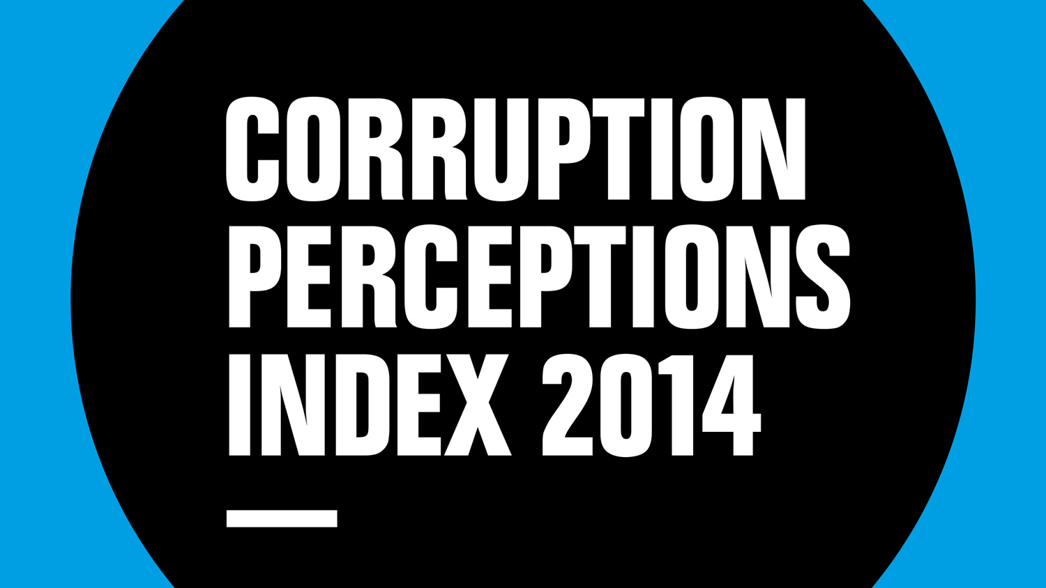 2014 Corruption Perceptions Index